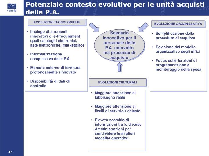 Potenziale contesto evolutivo per le unit acquisti della p a