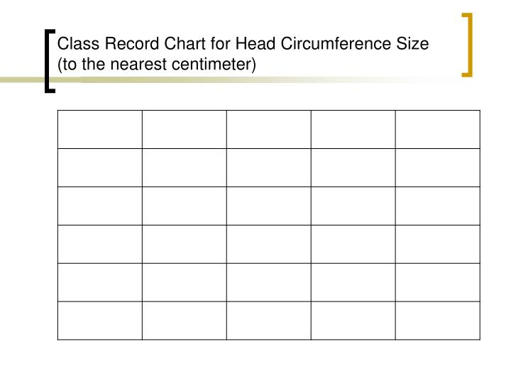Class record chart for head circumference size to the nearest centimeter