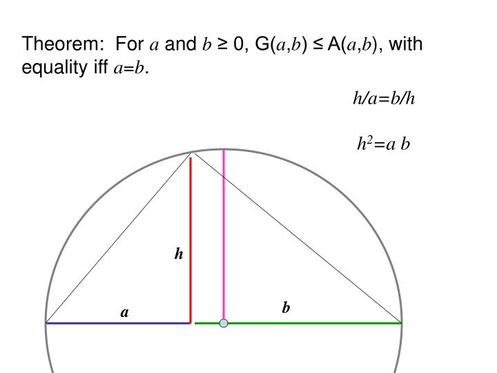 Theorem:  For