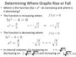 determining where graphs rise or fall1