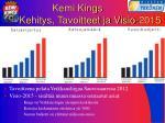 kemi kings kehitys tavoitteet ja visio 2015