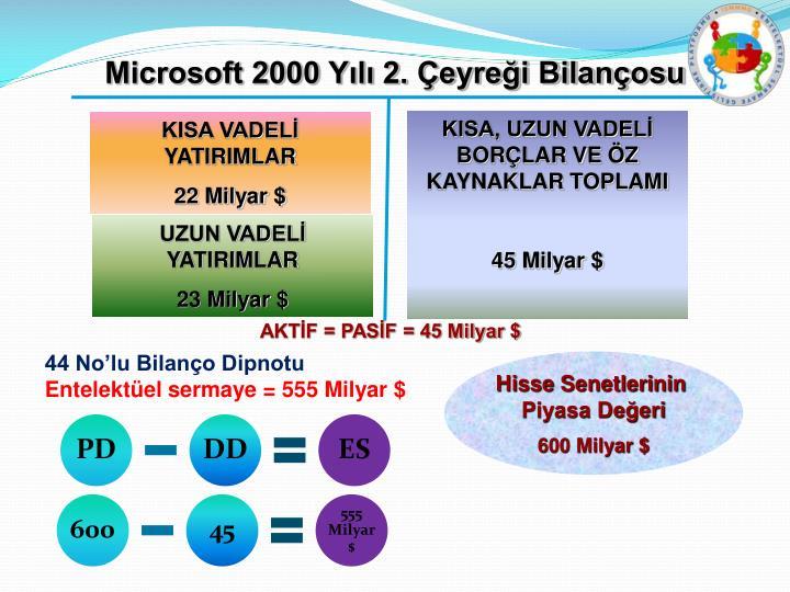 Microsoft 2000 Yılı 2. Çeyreği Bilançosu