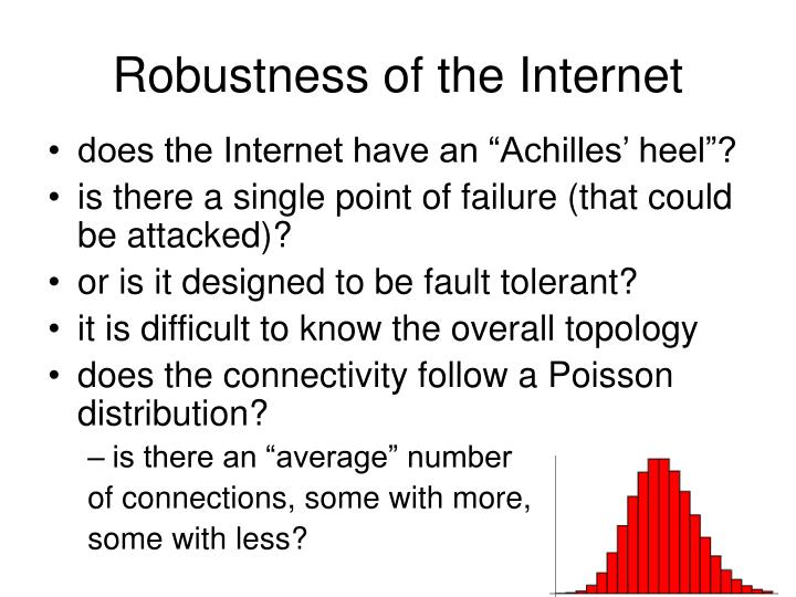 Robustness of the Internet