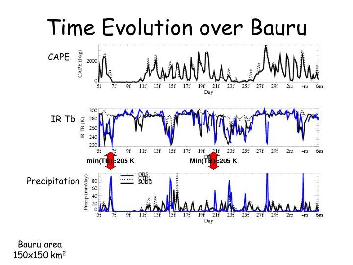 Time Evolution over Bauru