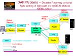 darpa demo disaster recovery concept agile setting of light path on 10ge all optical mems switch
