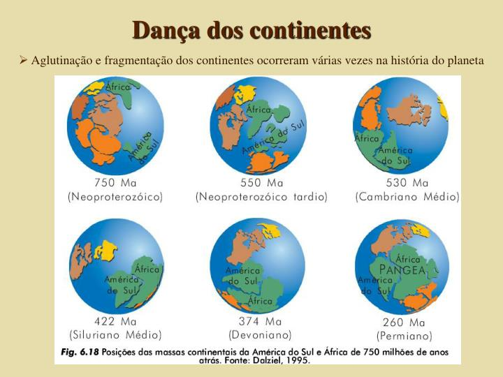 Dança dos continentes