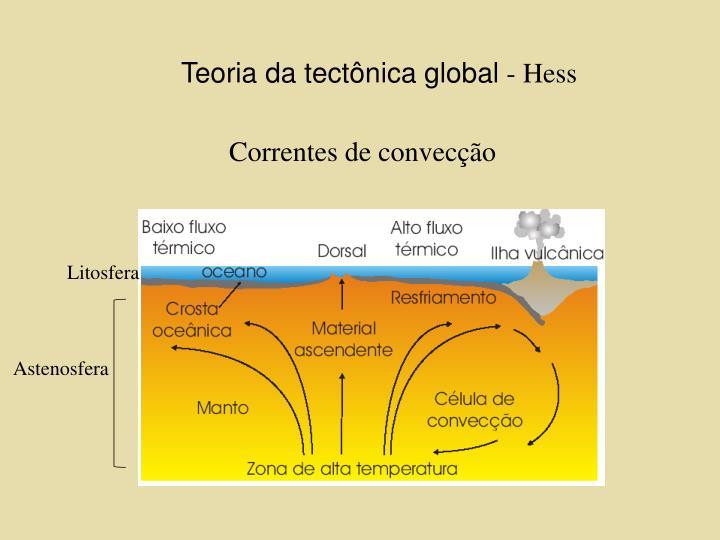 Teoria da tectônica global