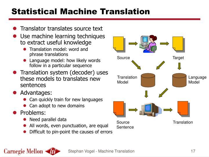 statistical machine translation smt basic