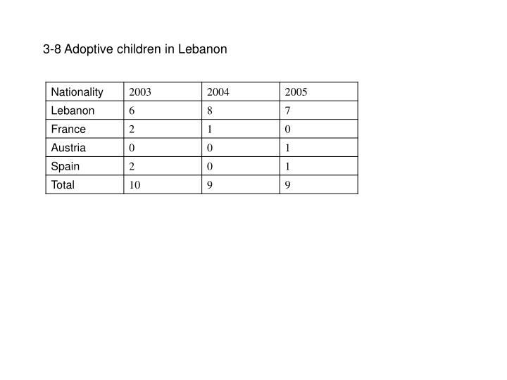 3-8 Adoptive children in Lebanon
