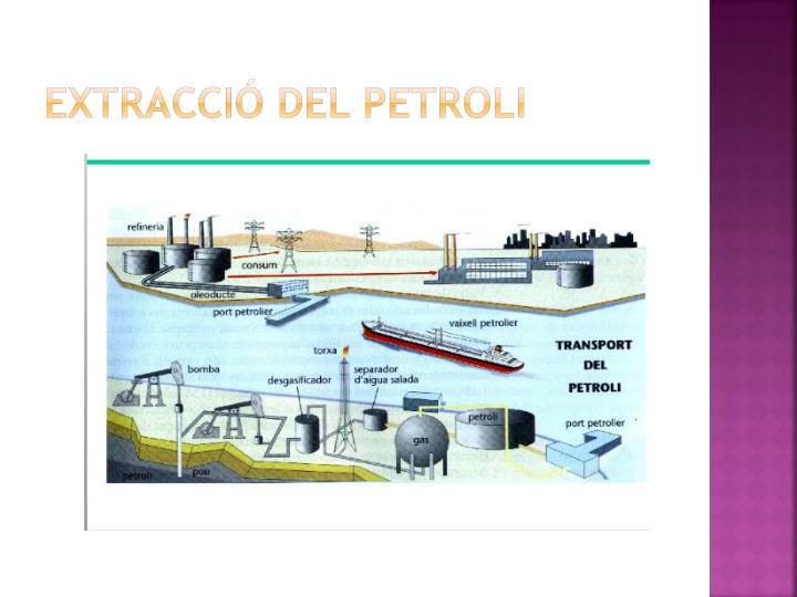 Extracci del petroli