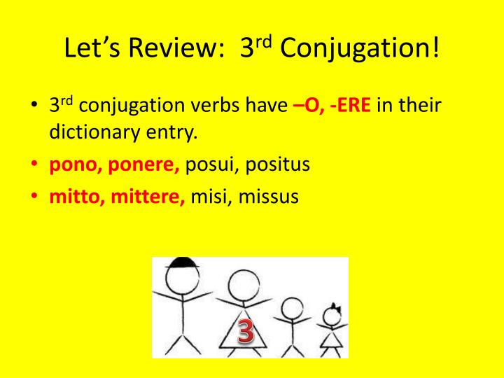 Let s review 3 rd conjugation