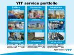 yit service portfolio