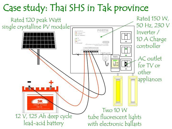 Case study: Thai SHS in Tak province