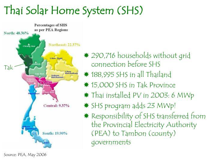 Thai Solar Home System (SHS)