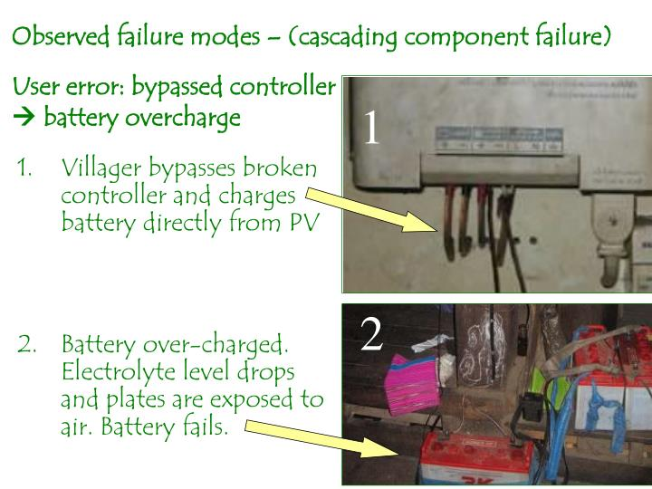 User error: bypassed controller