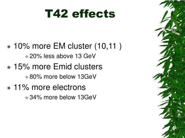 T42 effects