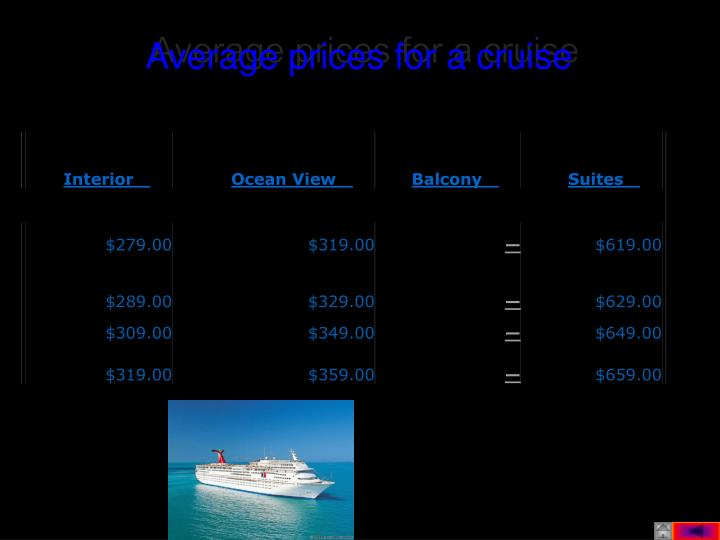 Average prices for a cruise