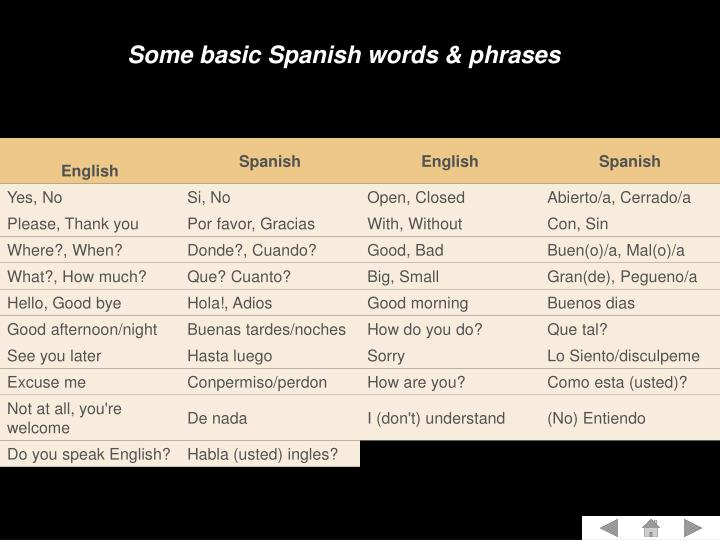 Some basic Spanish words & phrases