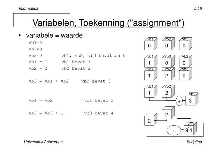 """Variabelen, Toekenning (""""assignment"""")"""
