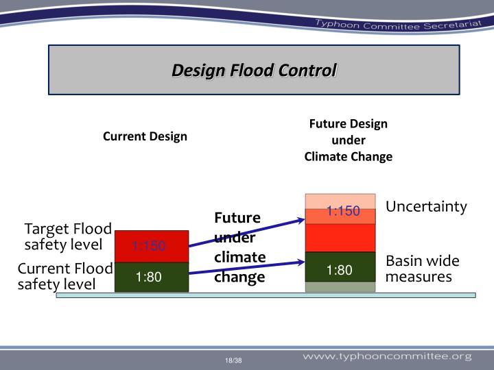 Design Flood Control