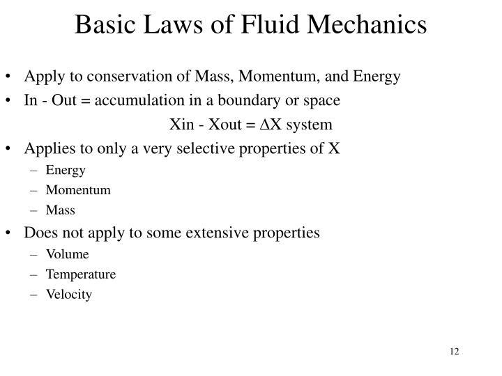 Basic Laws of Fluid Mechanics