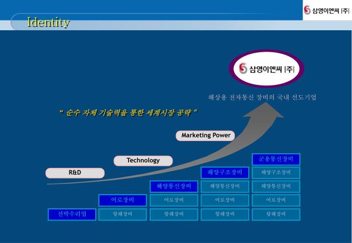 해상용 전자통신 장비의 국내 선도기업