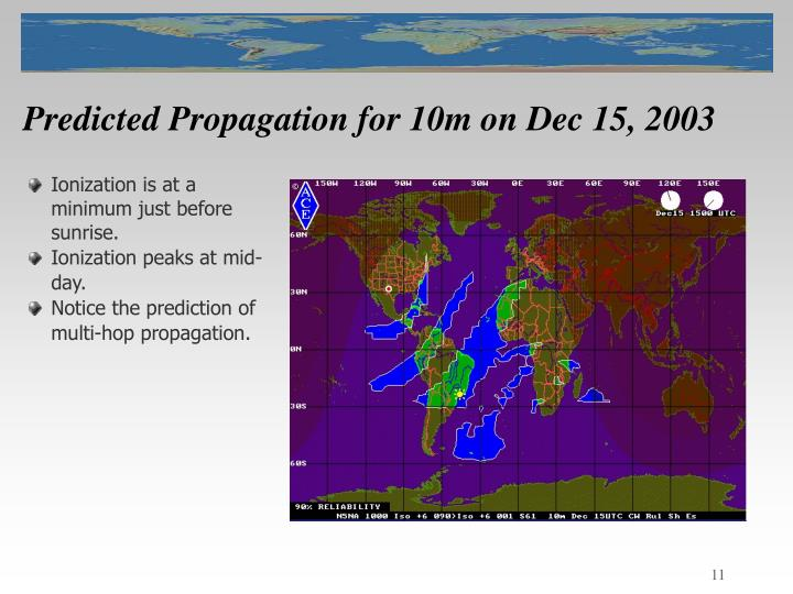 Predicted Propagation for 10m on Dec 15, 2003