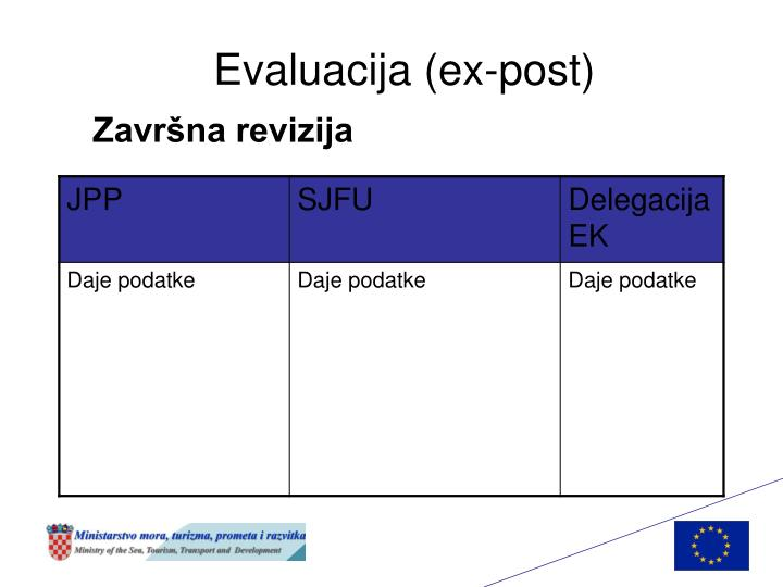 Evaluacija (ex-post)
