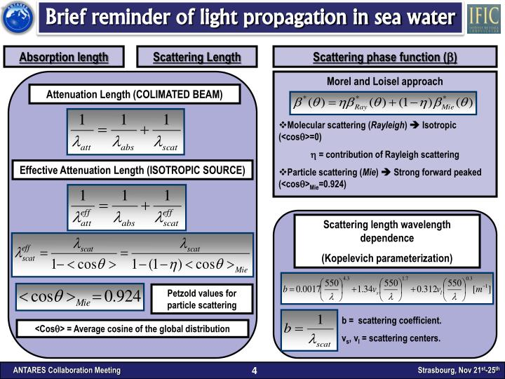 Brief reminder of light propagation in sea water