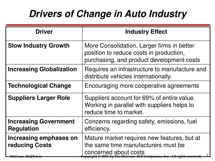 industry dominant economic features