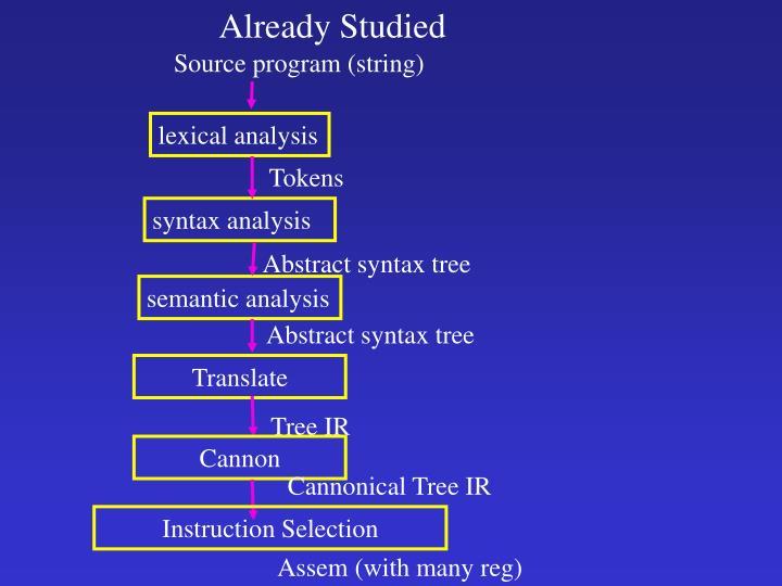 Already studied