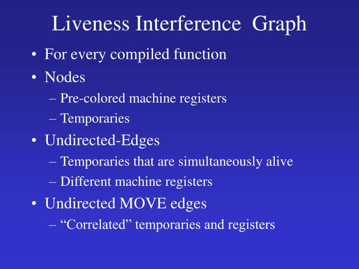 Liveness Interference  Graph