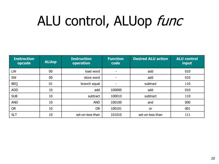 ALU control, ALUop