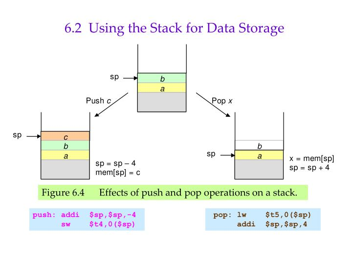 6.2  Using the Stack for Data Storage