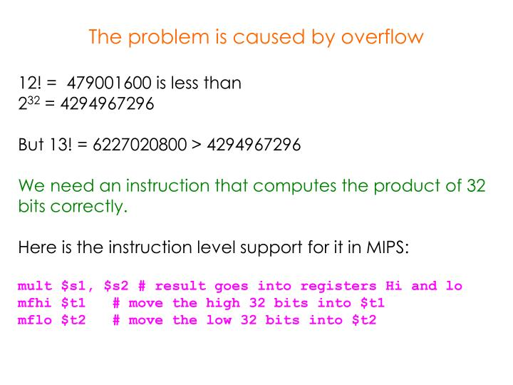 The problem is caused by overflow