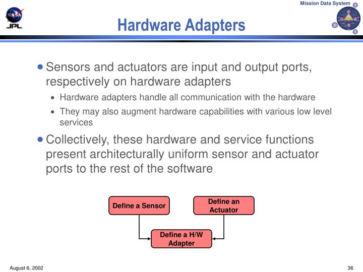 Hardware Adapters