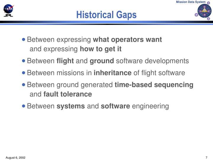 Historical Gaps