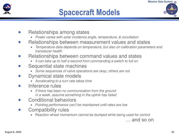 Spacecraft Models