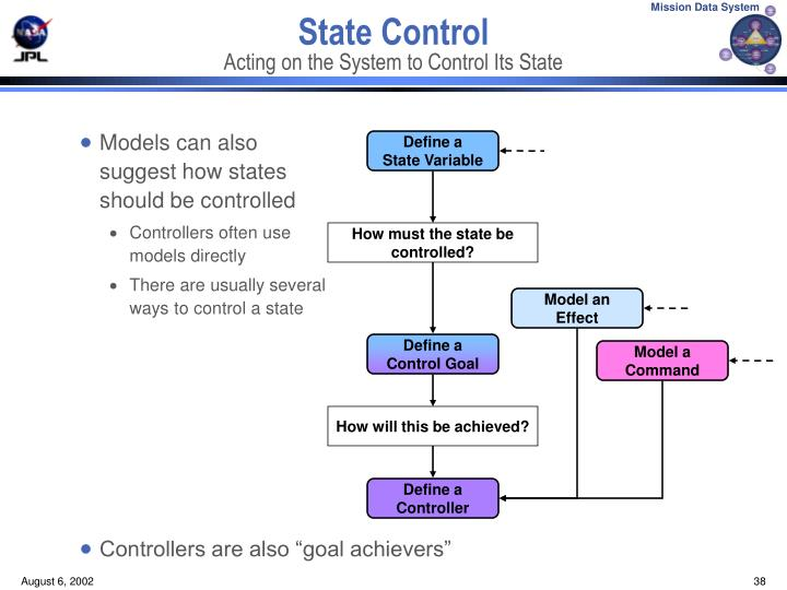 Models can also suggest how states should be controlled