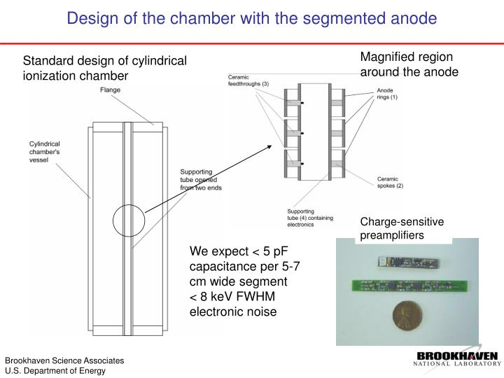 Design of the chamber with the segmented anode