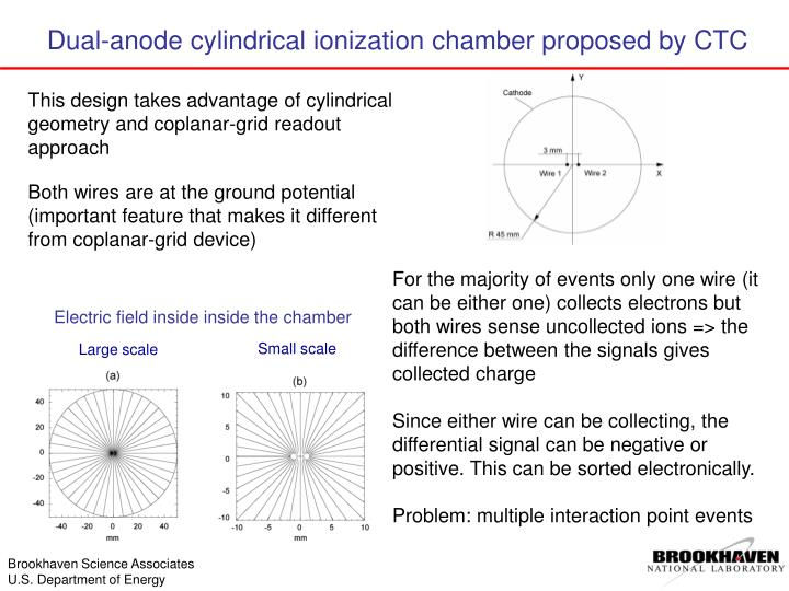 Dual-anode cylindrical ionization chamber proposed by CTC