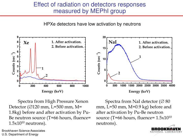 Effect of radiation on detectors responses