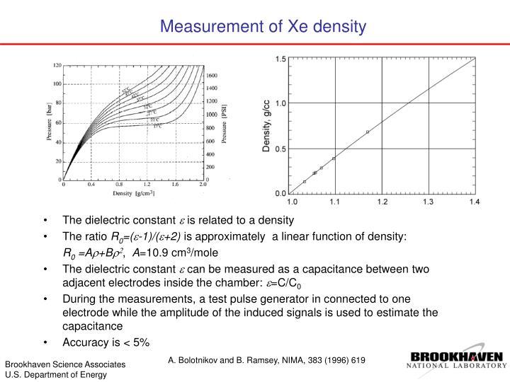 Measurement of Xe density