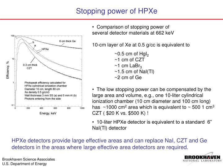 Comparison of stopping power of