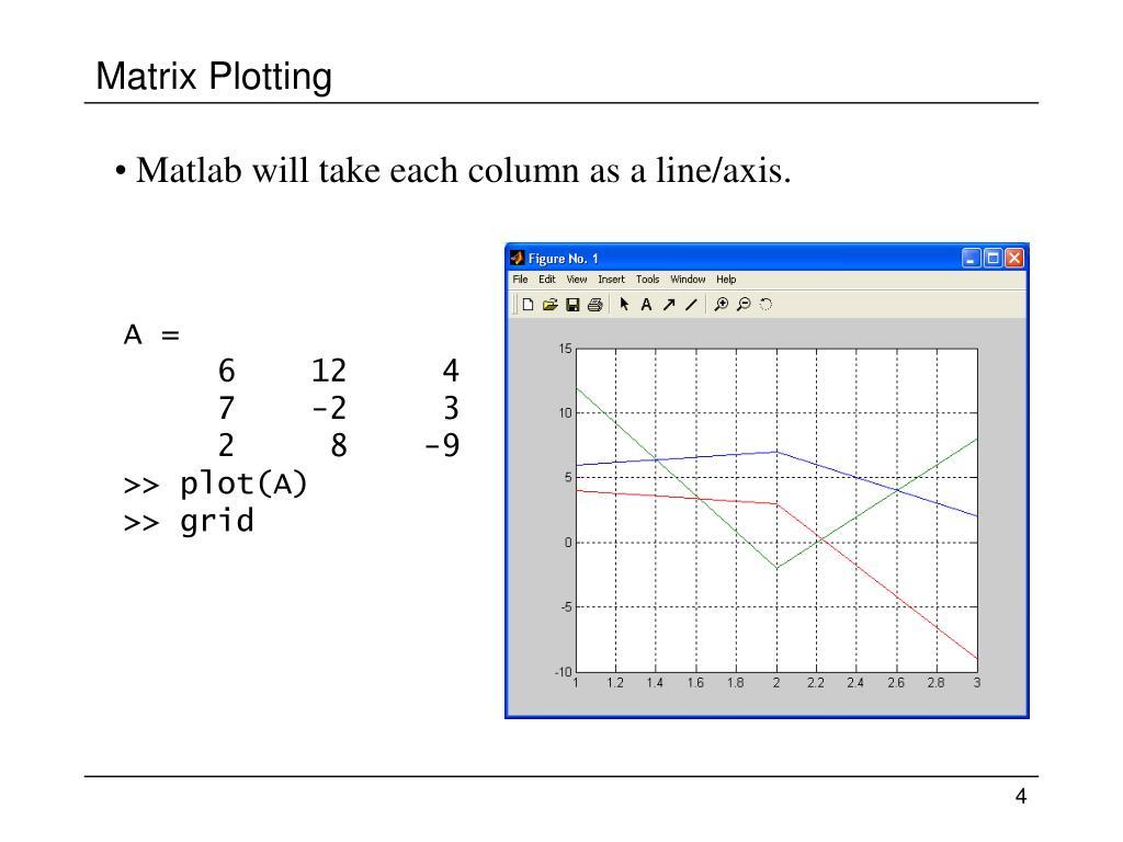 PPT - MatLAB Lesson 5&6: Symbolic Mathematics & File I/O