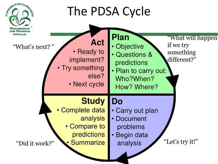 problem analysis summary