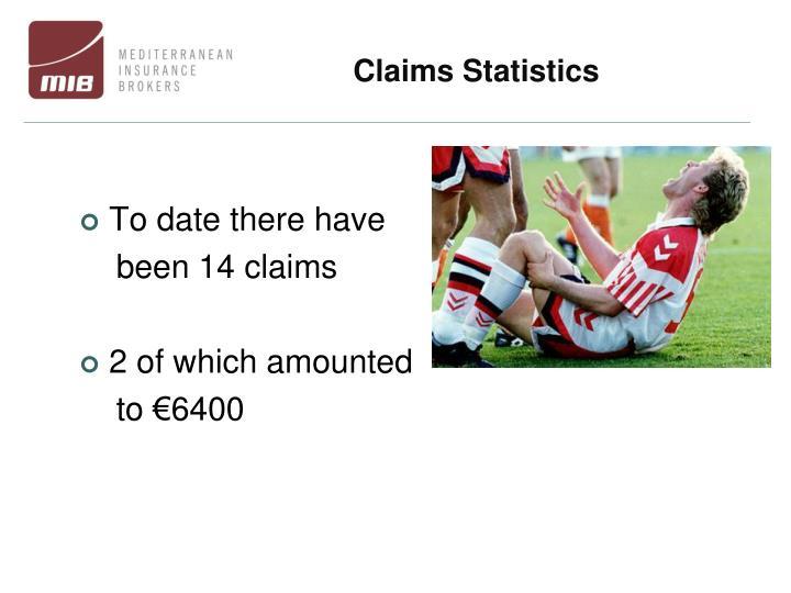 Claims Statistics