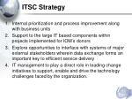 itsc strategy