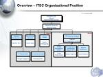 overview itsc organisational position