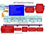 mft workforce pathway